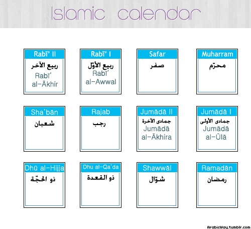 Islamic Calendar: Observance of Ramadan Fasting and Hajj